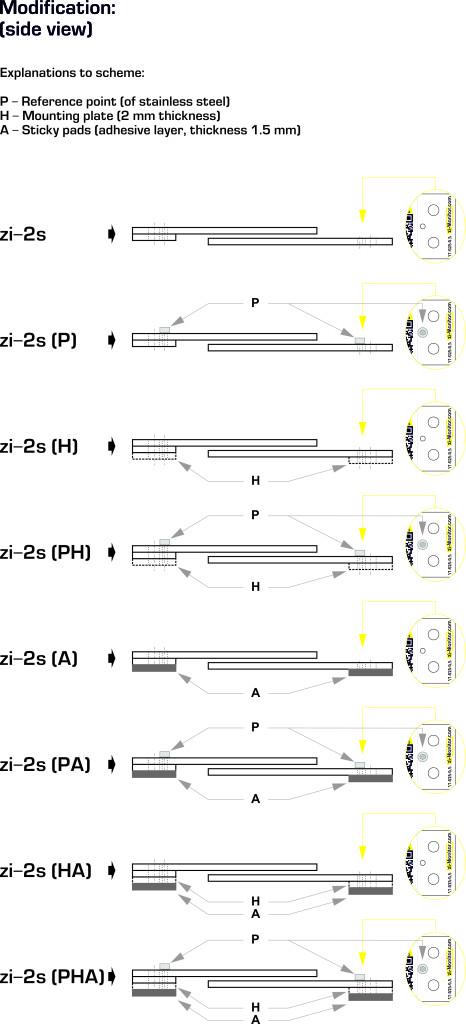 Схема модификаций zi-2s